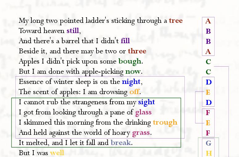 58 RHYME SCHEME DEFINITION EXAMPLE - * Rhyme