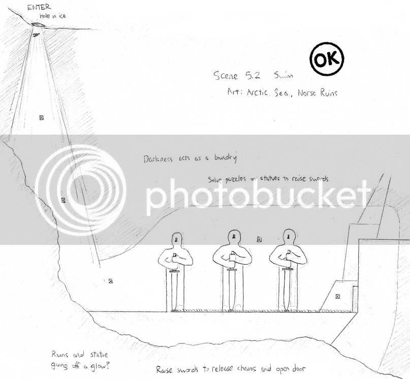 A Dangerous Game: The Level Design of Tomb Raider: Underworld