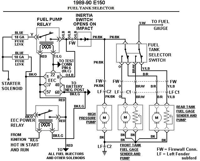 Ford E350 Van Diagram