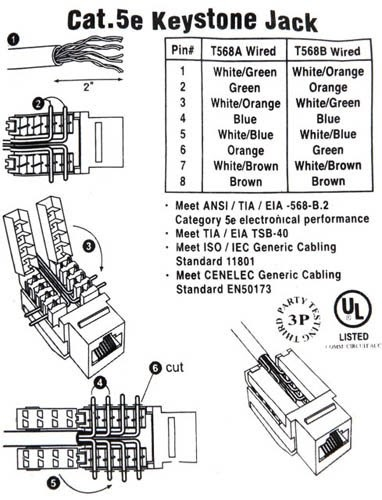 Cat 5E Wiring Diagram Pdf / 568b Wiring Diagram Pdf