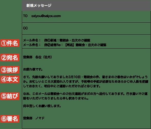 PE71: 新年 ビジネス メール