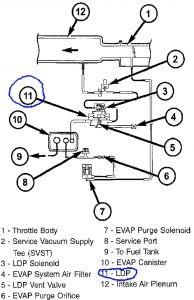 2003 Jeep Engine Diagram