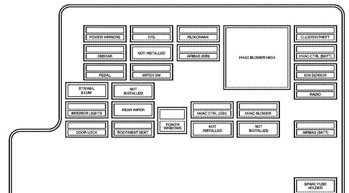 2005 Toyota Highlander Wiring Diagram Dome Light Database
