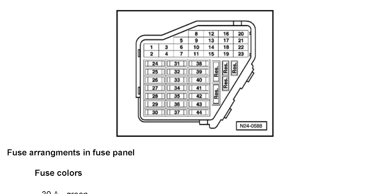 FEZ Volkswagen Jetta Radio Fuse Box Diagram txt download