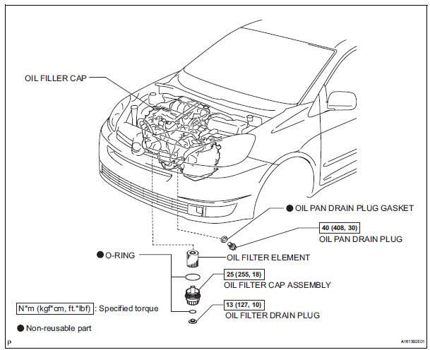 2008 Toyota Sienna Oil Filter ~ Best Toyota
