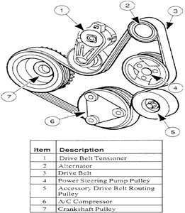 98 Ford Escort Engine Diagram