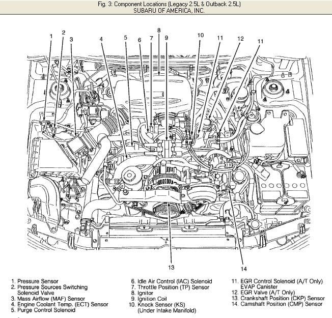 21 Lovely Egr Valve Wiring Diagram