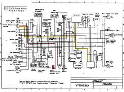 Roketum 110 Atv Wiring Diagram
