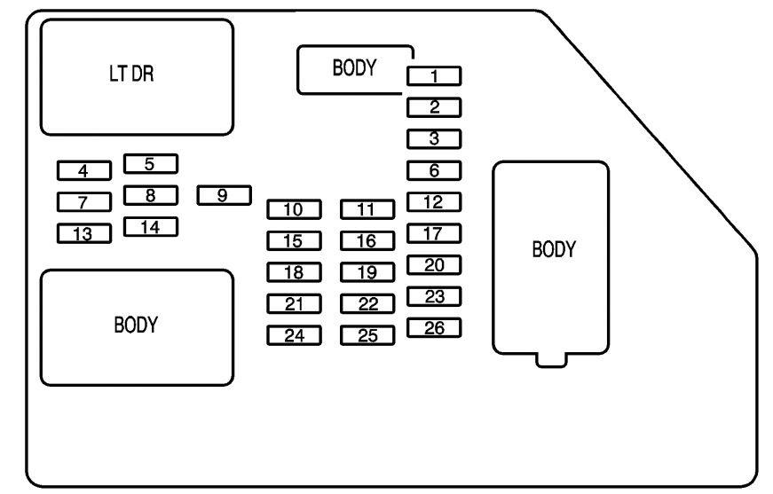2003 Avalanche Fuse Box Diagram