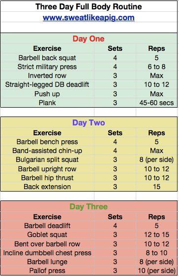Weight Destroyer Program Free Pdf : weight, destroyer, program, Weight, Workout, WeightLossLook