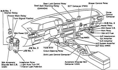 1989 Toyotum Camry Fuse Diagram