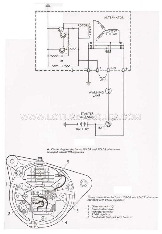 3 Wire Alternator Internal Regulator Wiring Diagram
