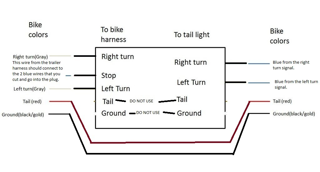 1990 Chevy Tail Light Wiring