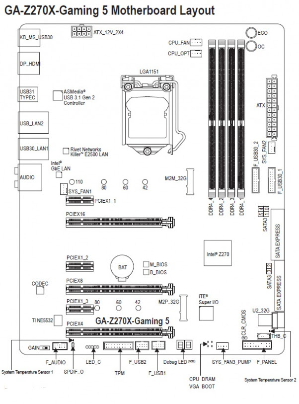 Draw The Block Diagram Of Motherboard