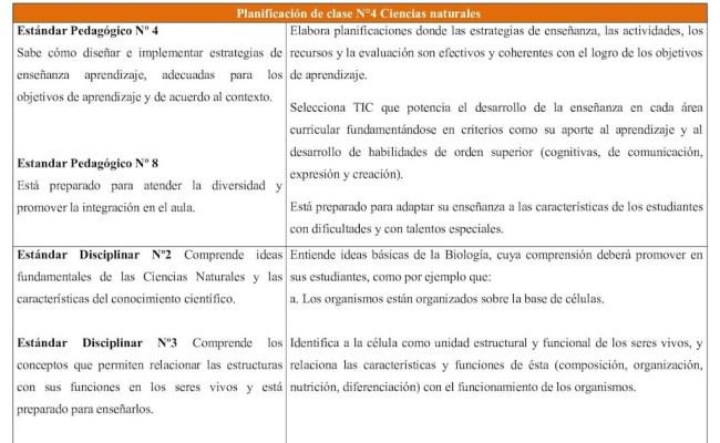 Ejemplos De Analogias En Ciencias Naturales Coleccion De Cute766