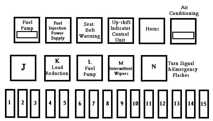 [DIAGRAM] 1985 Jeep Cj7 Wiring Diagram Dashboard FULL