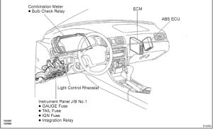 Toyota Hiace 1996 Fuse Box Location