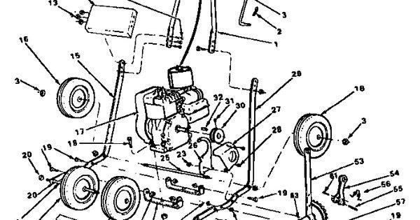 Wiring Diagram: 29 Mclane Edger Parts Diagram