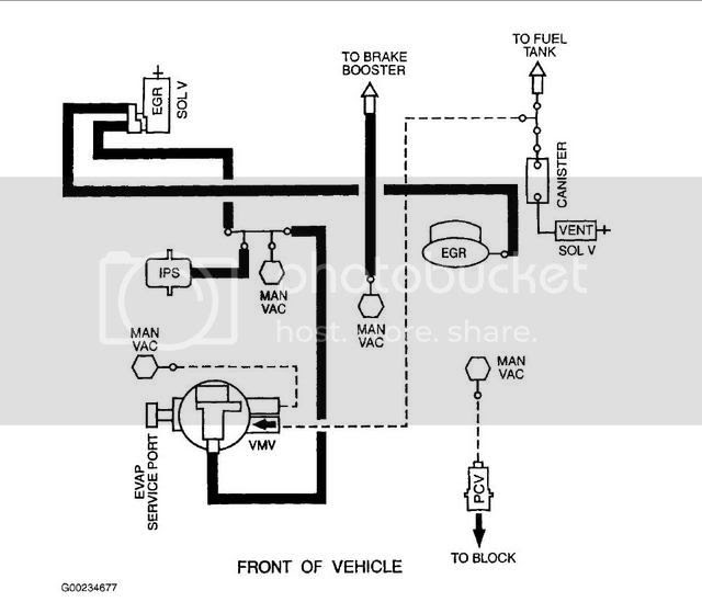 Wiring Diagram: 31 2002 Ford Focus Vacuum Hose Diagram