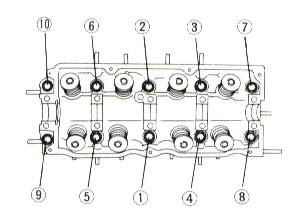 Mazda B2500 Thermostat Location