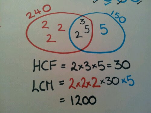 hcf and lcm using venn diagrams hsh wiring diagram coil split 81 worksheet 380 835