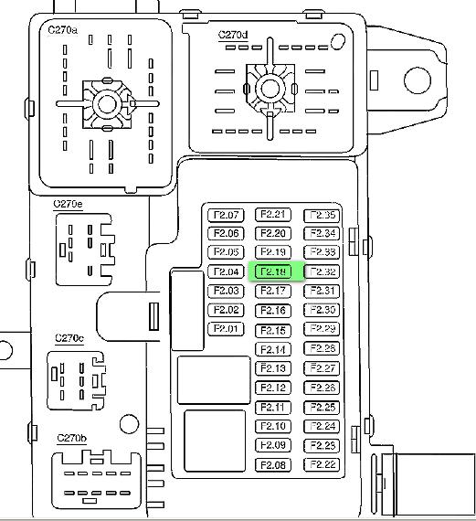 2000 Lincoln Ls Fuse Box Diagram / 02 Ls Fuse Diagram