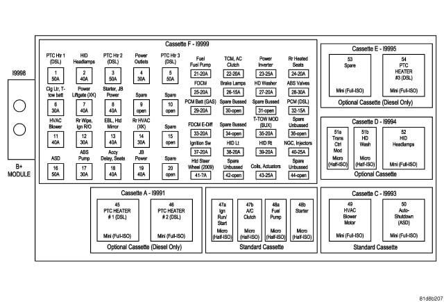 2008 Jeep Compass Fuse Box Diagram