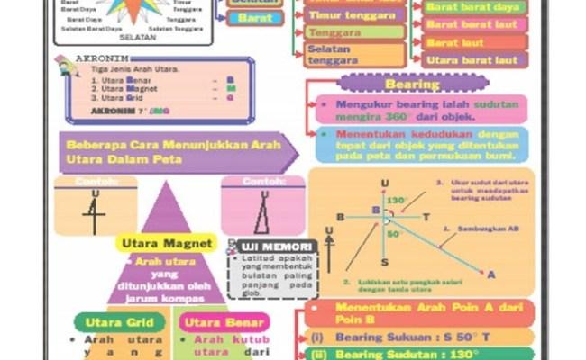 Nota Geog Ting 3 Kemahiran Geografi By Buku Geografi Issuu Cute766