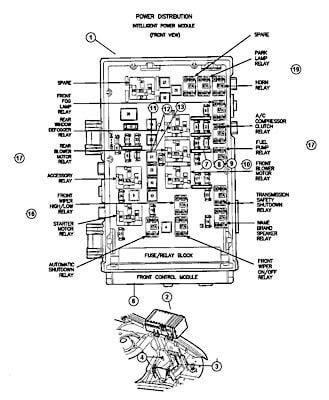 2010 Dodge Caravan Trailer Wiring Diagram