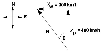 [Download 14+] View Vectors Physics Problems Pictures GIF