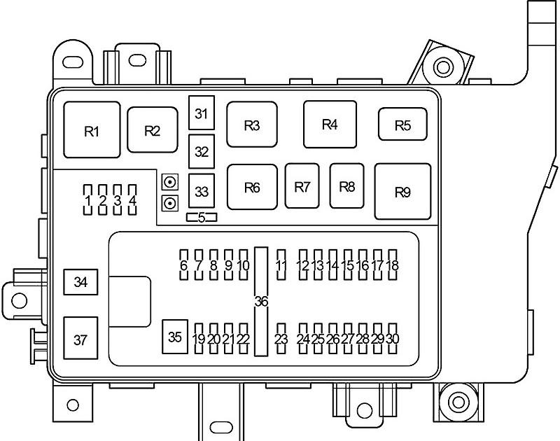 Land Cruiser Fuse Box Diagram / Toyota Land Cruiser Fuse