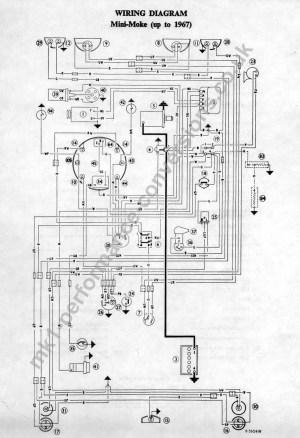austin mini 1000 wiring diagram