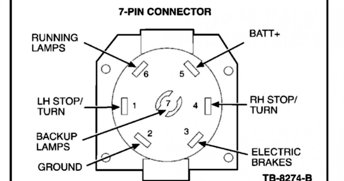 Wiring Pin Diagram / How to Distinguish T568A and T568B of