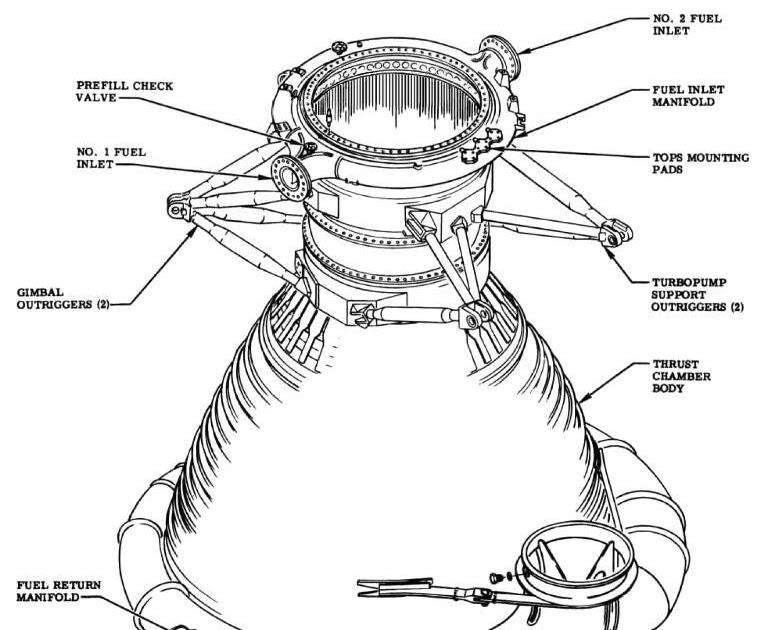 F 1 Rocket Engine Diagram