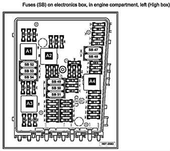 PDF Download 2006 Vw Passat Fuse Box Diagram