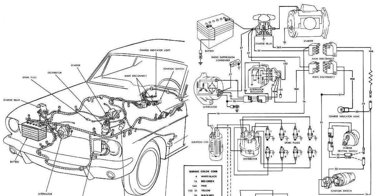 [DIAGRAM] 1966 Lincoln Engine Diagram