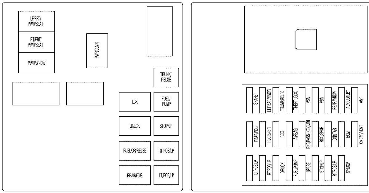 2009 Chevy Silverado Fuse Box Location