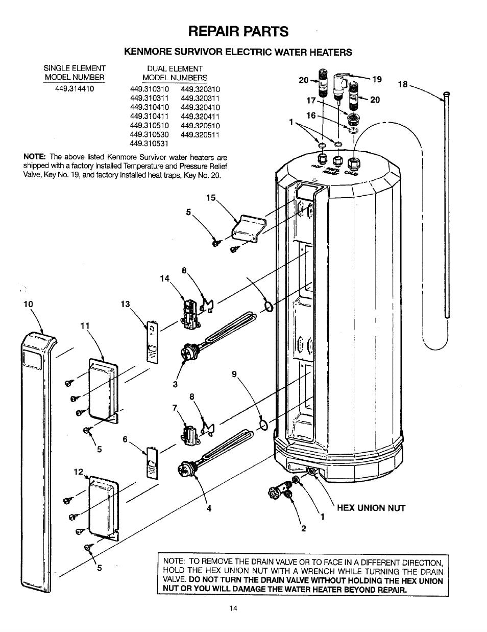 Sears Water Heater Installation Cost : sears, water, heater, installation, Sears, Kenmore, Water, Heater