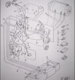 79 harley golf cart wiring wiring diagram yer on ezgo txt golf cart manual  [ 880 x 1120 Pixel ]