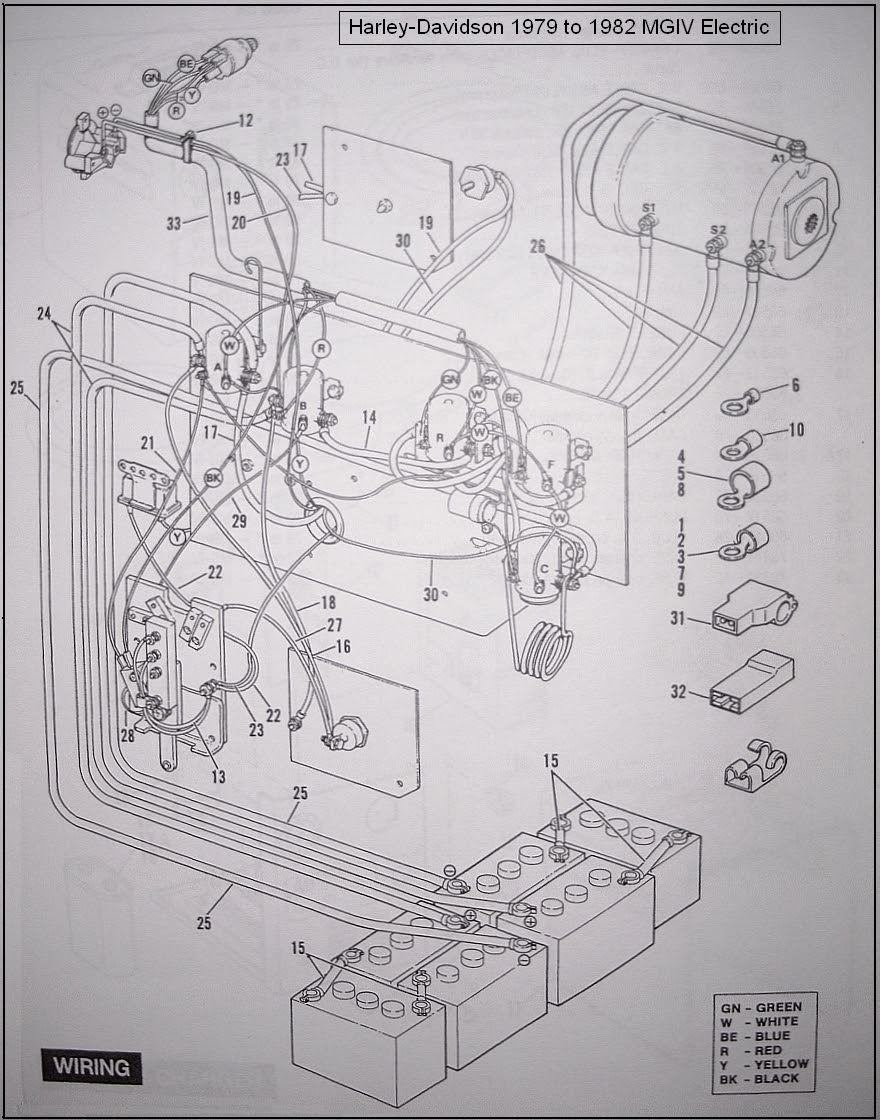 medium resolution of  79 harley golf cart wiring wiring diagram yer on ezgo txt golf cart manual