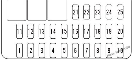 23+ Honda Crv Fuse Box Diagram