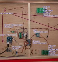 dcc wiring diagram wye [ 1834 x 1194 Pixel ]