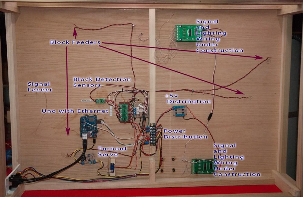 medium resolution of dcc wiring diagram wye