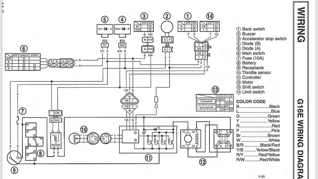 1998 Yamaha Golf Cart Wiring Diagram