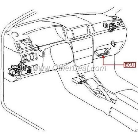 21 Elegant Turn Signal Wiring Diagram Chevy Truck