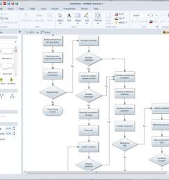9000 iso flowchart package store 9001 flowcharts 9001 2008 iso iso 9000 flowchart flow wiring iso diagram process  [ 1179 x 935 Pixel ]