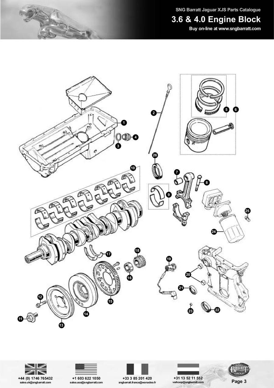 Jaguar Xj6 Parts Catalogue