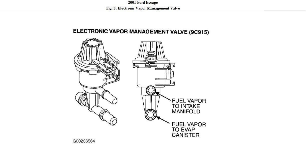 Wiring Diagram: 32 2001 Ford Escape Vacuum Hose Diagram