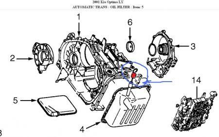Kia Transmission Fluid Change ~ Best KIA