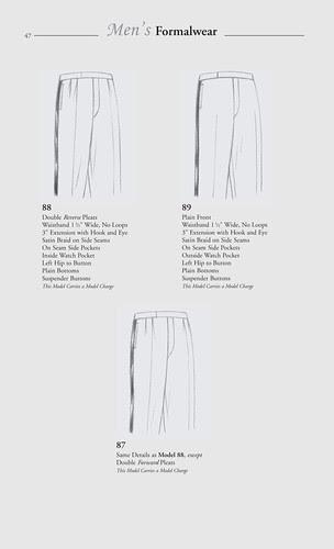 THE GENTLEMEN'S GENT: Dinner Jacket Styles (Tuxedo for the